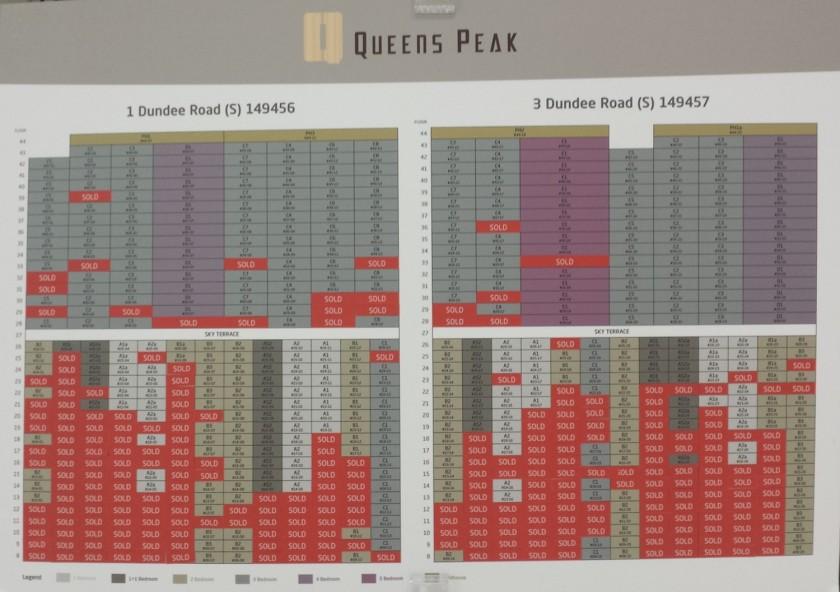 qp-sales-chart-a-at-19-nov-2016